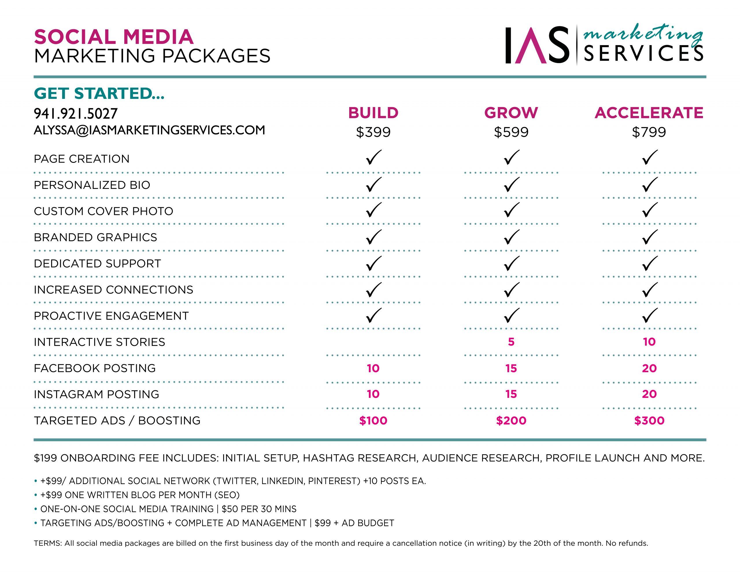 IAS Marketing Services Social Media Menu